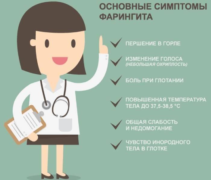 Симптомы и лечение кашля при фарингите