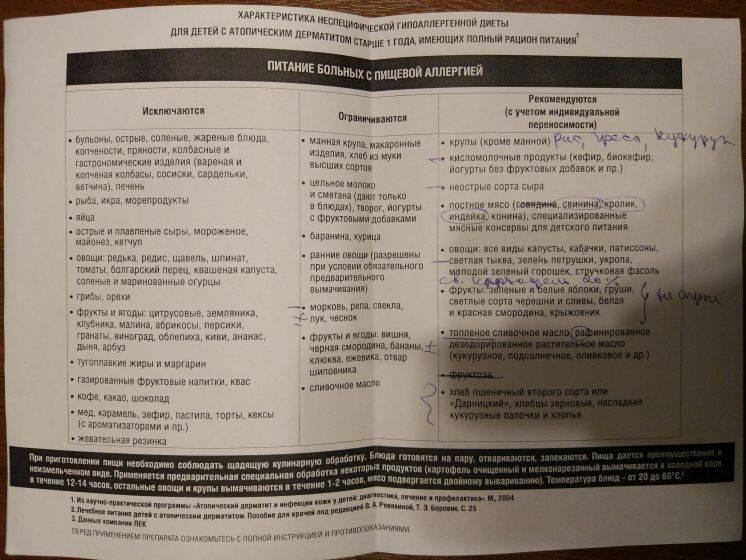 аллергический дерматит диета для детей