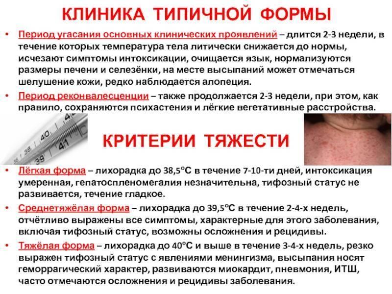 Симптомы интоксикации (отравления) печени