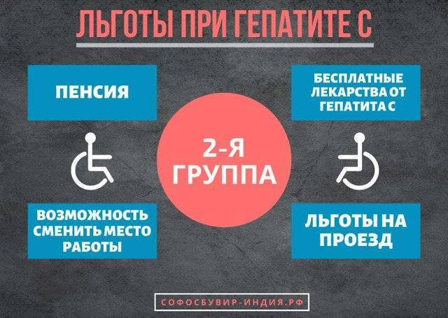 инвалидность при вич и гепатите с