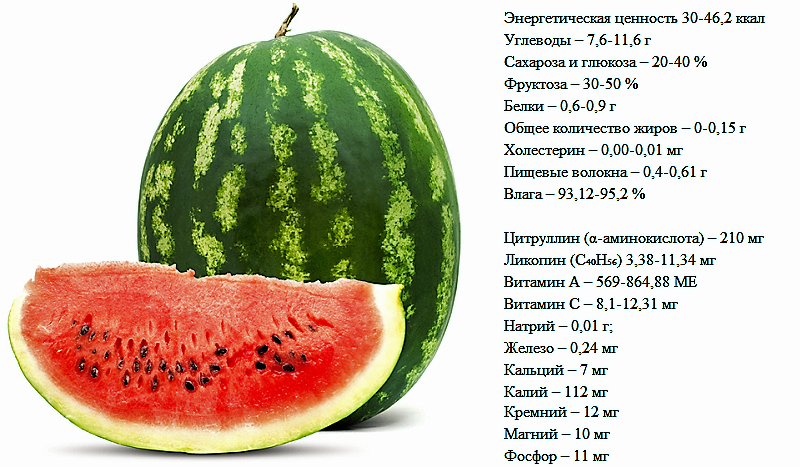 Все о пользе арбуза и дыни: снижают кровяное давление и выводят холестерин