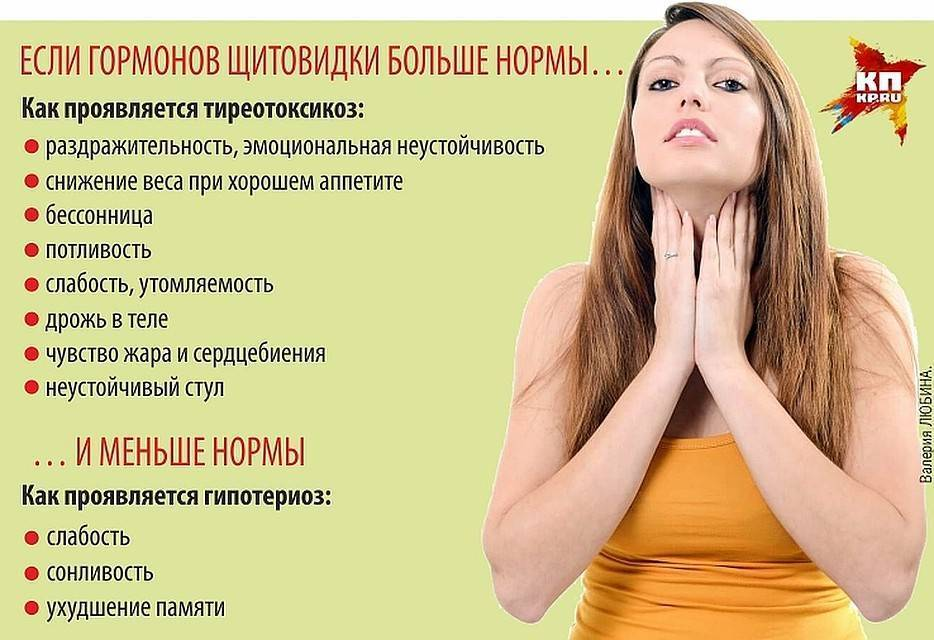 Чем опасна увеличенная щитовидная железа?