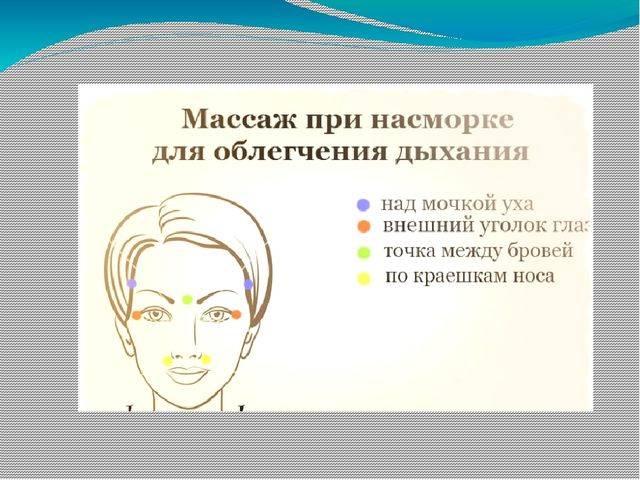 Массаж при насморке и заложенности носа: точки и техника массирования