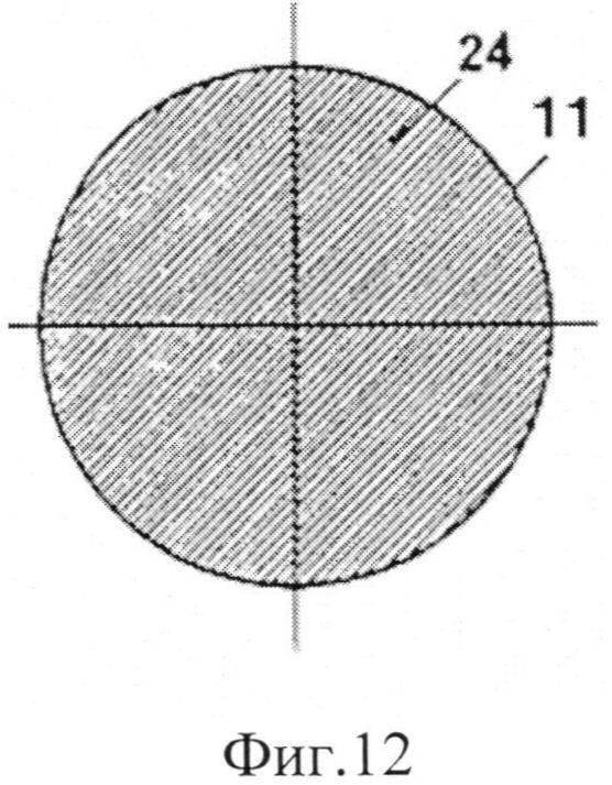 Хуже простого астигматизма может быть только гиперметропический! симптомы и лечение болезни
