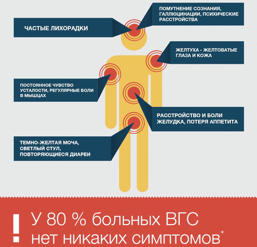 лечится ли гепатит б