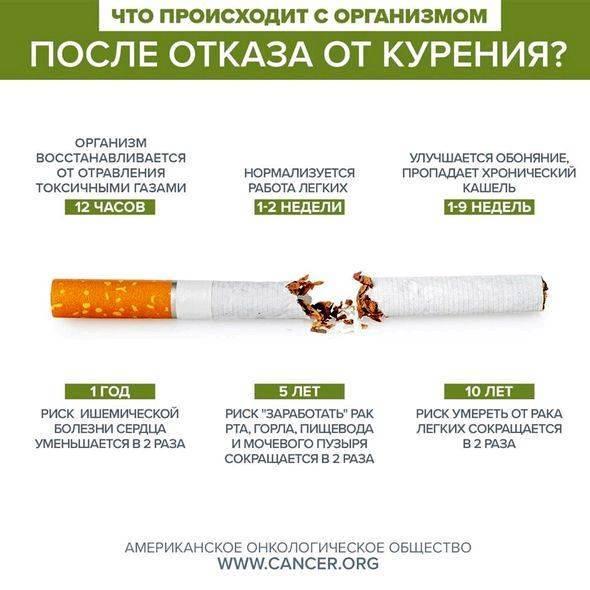 кашель после бросания курения
