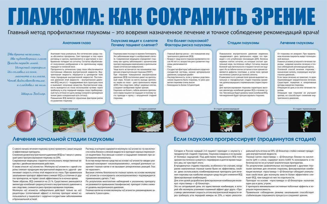 Эффективное лечение глаукомы народными средствами и методами - травы, примочки и капли