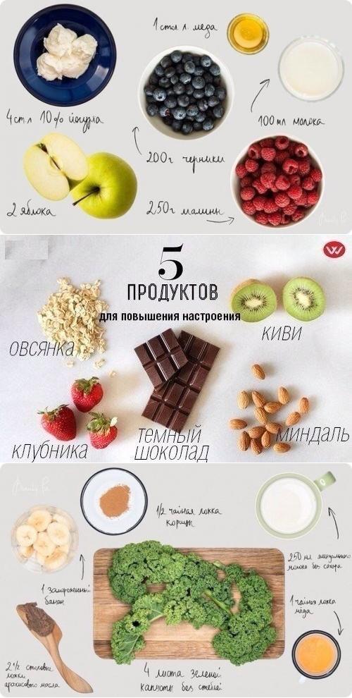 Питание для хорошего настроения: диета против депрессии! :: все о диетах :: «живи!»