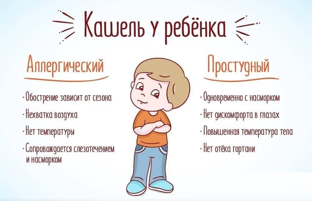 аллергический кашель у ребенка симптомы