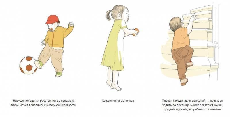 первые признаки аутизма у детей 3 лет