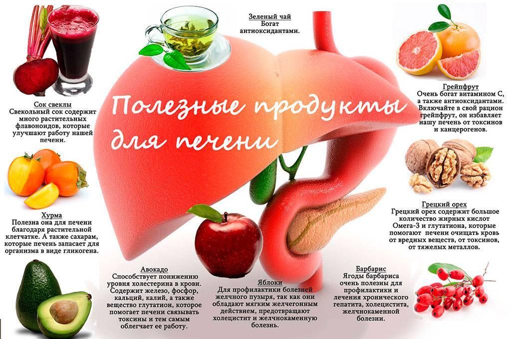 какие фрукты можно есть при заболевании печени