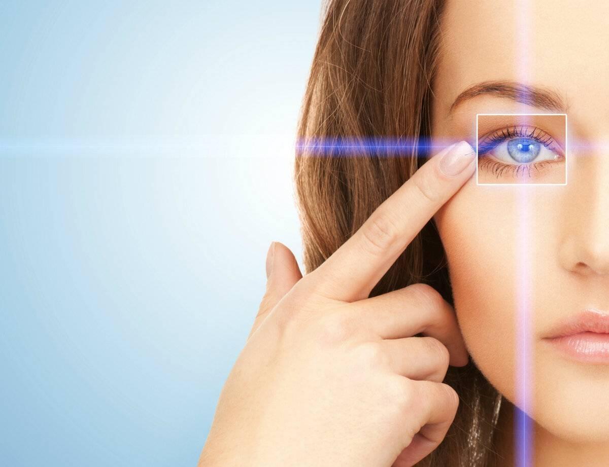виды зрения