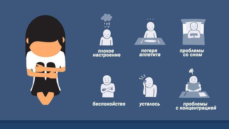 Депрессия симптомы у женщин: раскладываем по пунктам