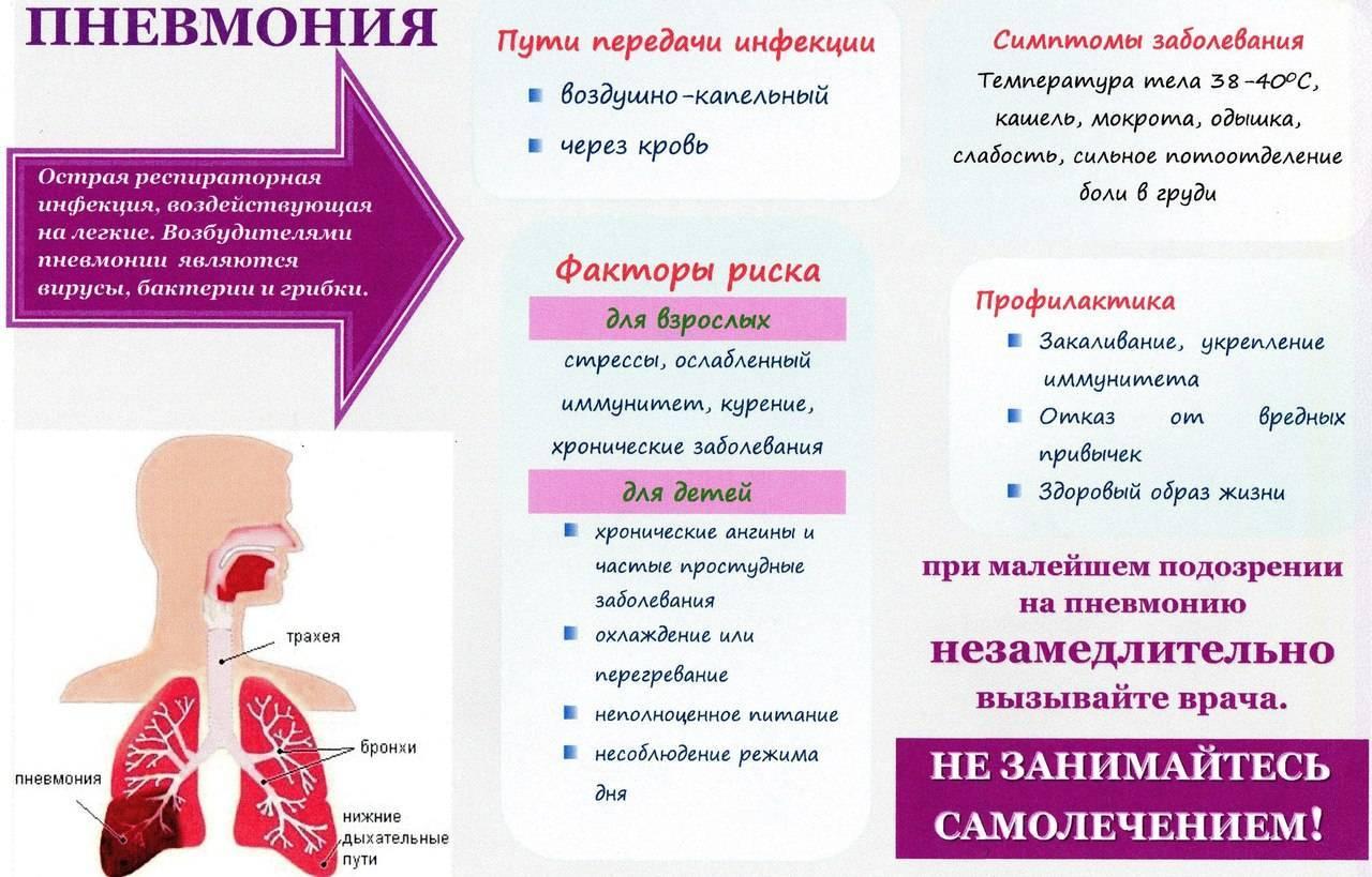 Как отличить ангину от гриппа и орви