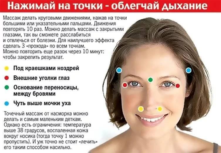 Нос заложен что делать? как лечить заложенность носа?