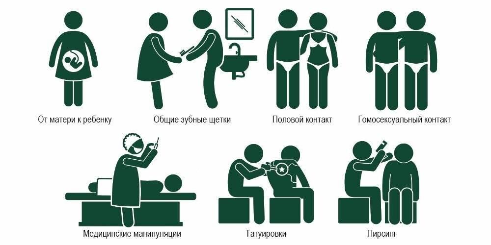 Гепатит d: как лечить, пути передачи, симптомы и профилактика