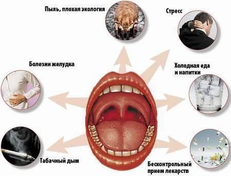 Лечение в домашних условиях больного горла: эффективные методы