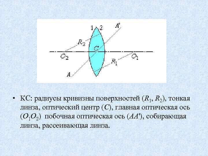 Радиус кривизны роговицы для подбора контактных линз по данным рефрактометрии?