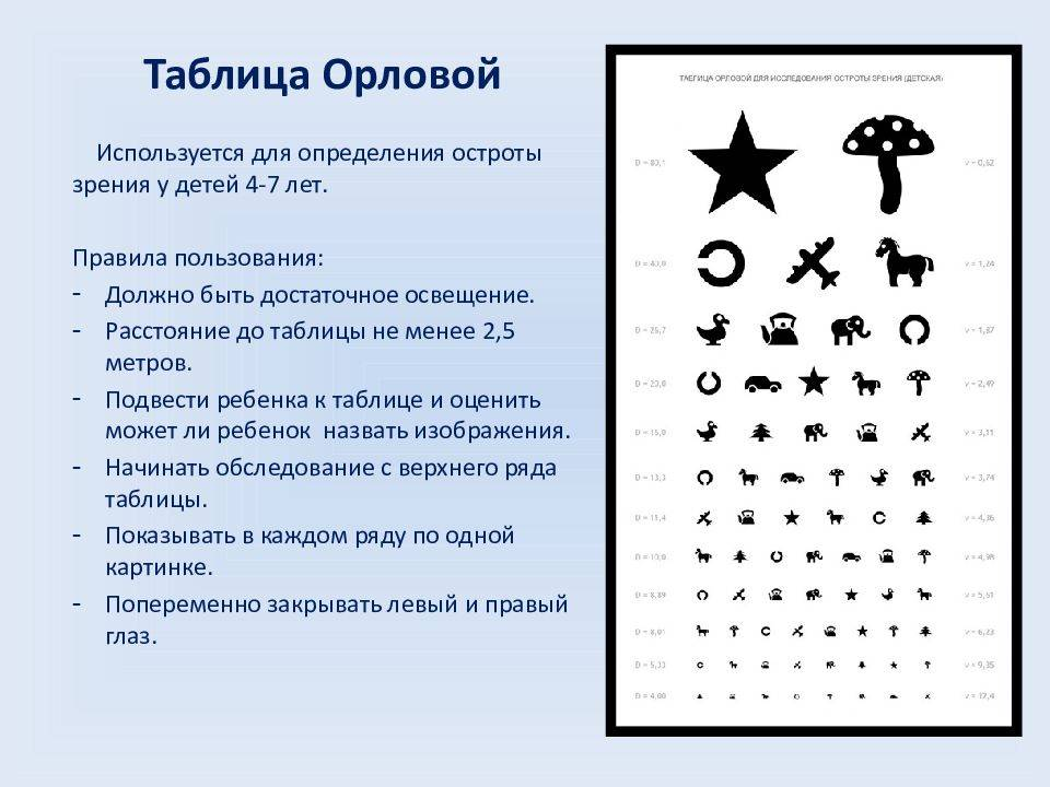 как проверяют зрение у детей