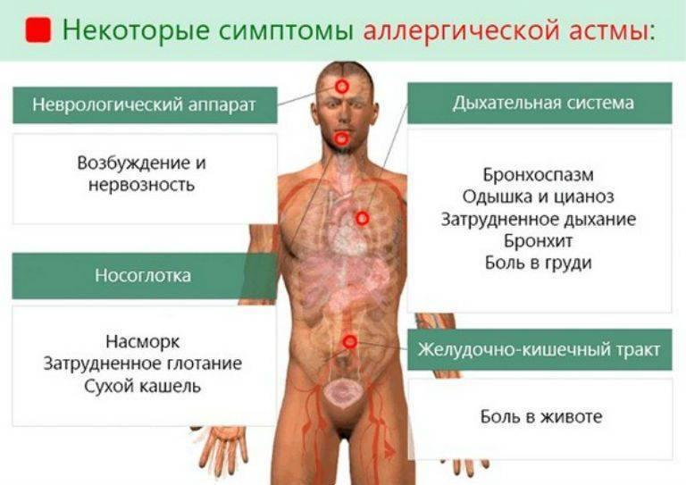 Как лечит аллергический сухой кашель