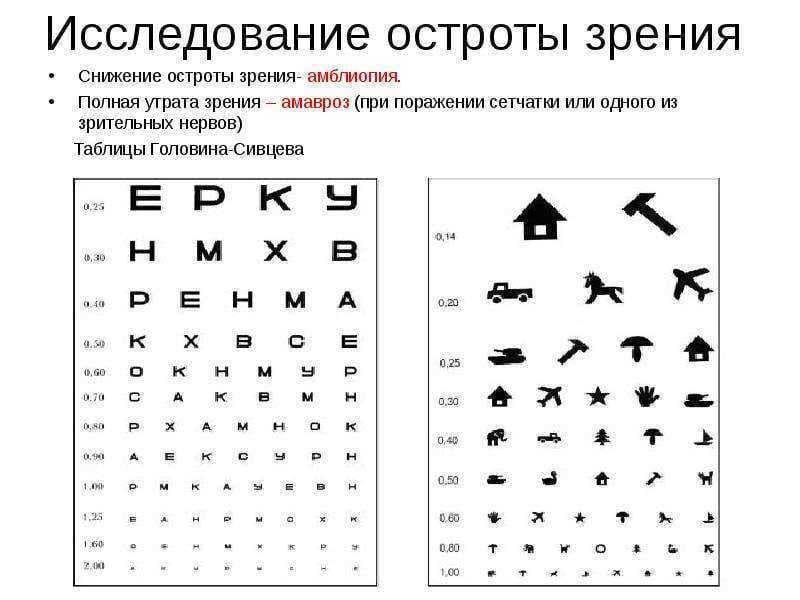 Kak-proveryayut-zrenie-okulisty - запись пользователя катя (kira25712) в сообществе здоровье - от трех до шести лет в категории офтальмология - babyblog.ru