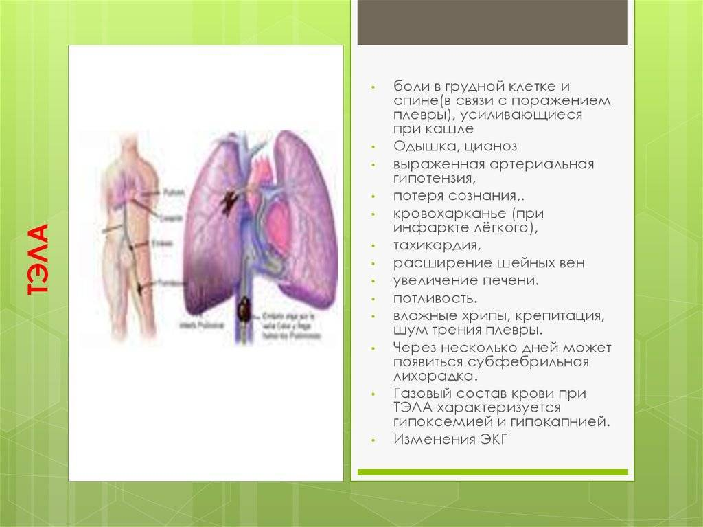 сухой кашель жжение в грудной клетке