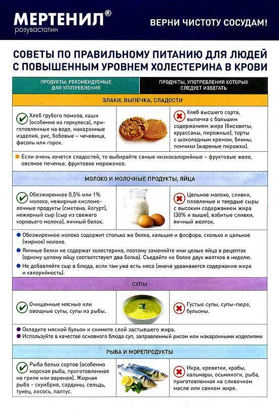 упражнения при холестерине