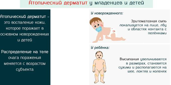 Dermatit-u-rebenka - запись пользователя touch (touchthesky) в сообществе здоровье новорожденных в категории стул новорожденного - babyblog.ru