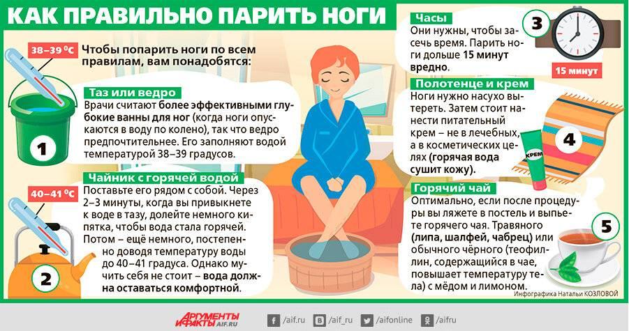Парить ноги с горчицей ребенку при кашле