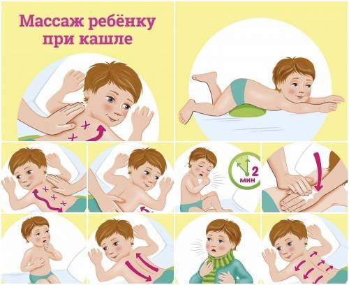 Дренажный массаж для детей при кашле: фото,эффективность, как делать