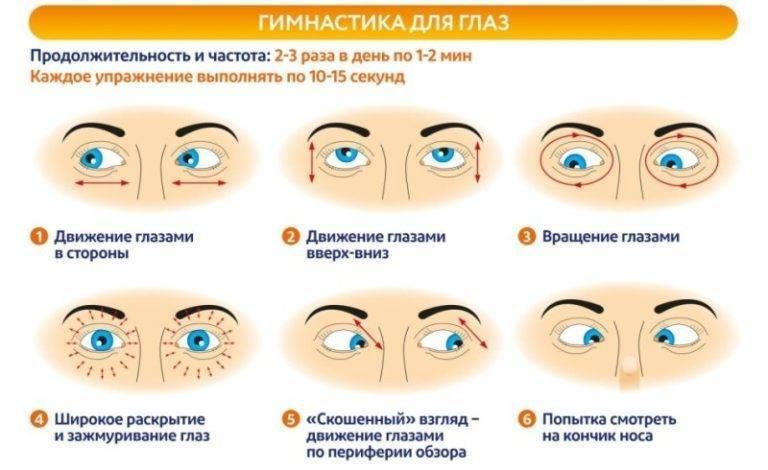 гимнастика для глаз для дальнозоркости