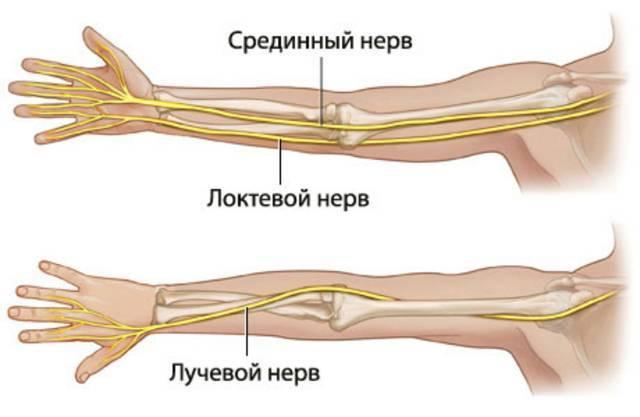 Лечение невропатии тройничного нерва