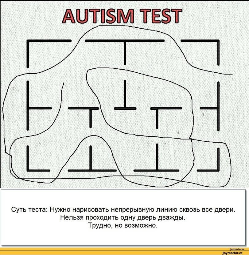 Диагностический тест, позволяющий самостоятельно отслеживать динамику развития ребенка — роо помощи детям с рас «контакт»