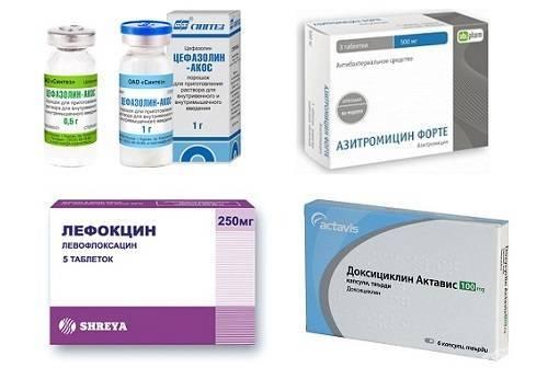 Антибиотики против кашля без рецепта