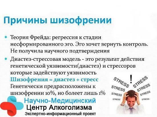 Первые признаки шизофрении. признаки шизофрении у мужчин, женщин, детей и подростков