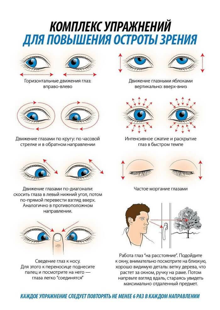 Упражнения для глаз. улучшение и восстановление зрения по жданову: метод шичко-бейтса