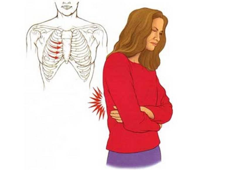 лечение невралгии грудной клетки