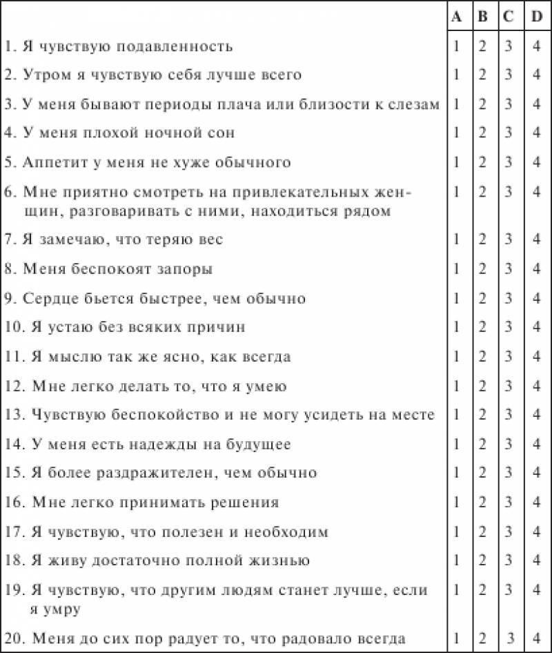 Шкала занга для самооценки депрессии википедия
