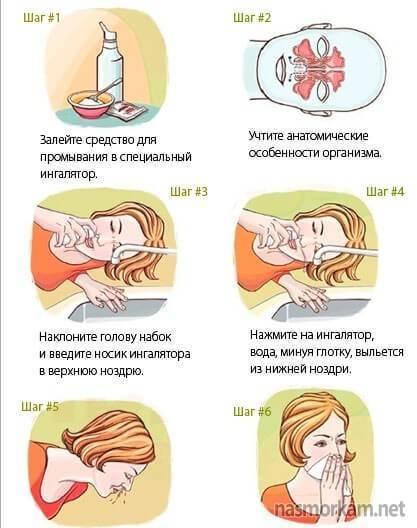 как промыть пазухи носа в домашних условиях