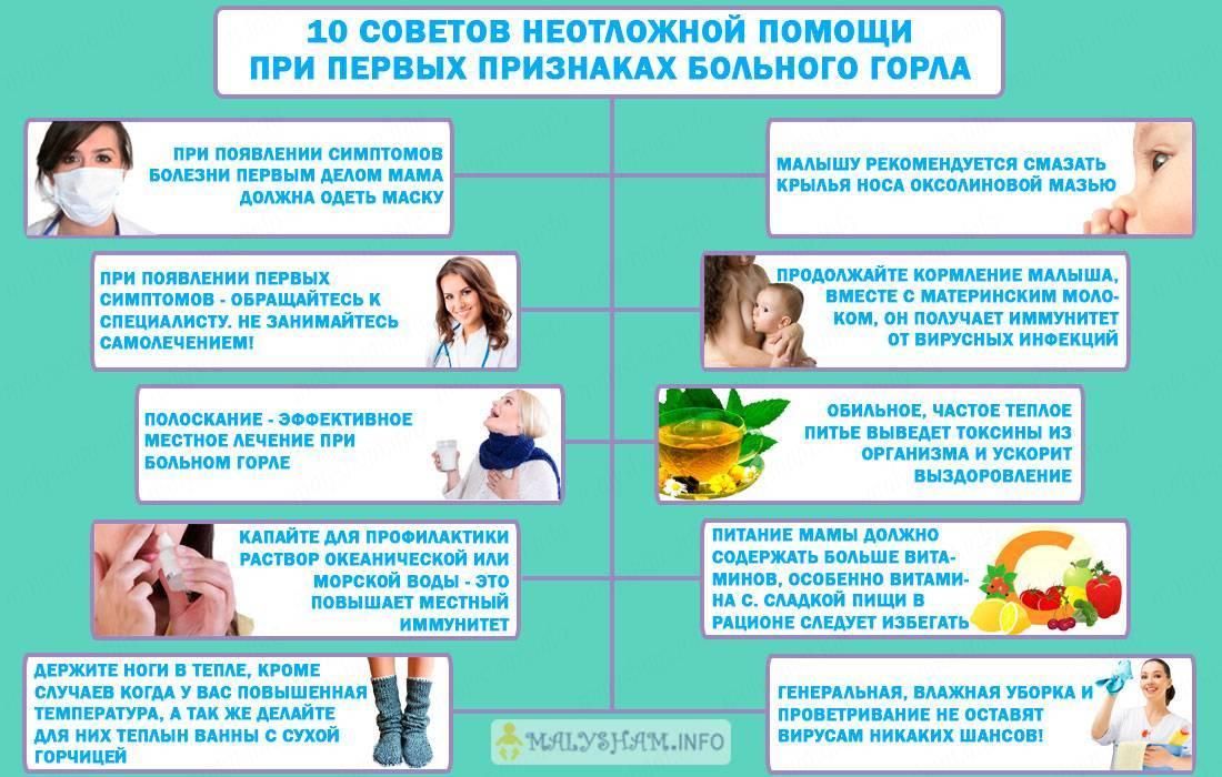 как лечить горло кормящей маме при простуде