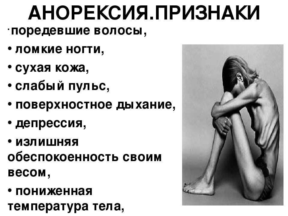 признаки анорексии