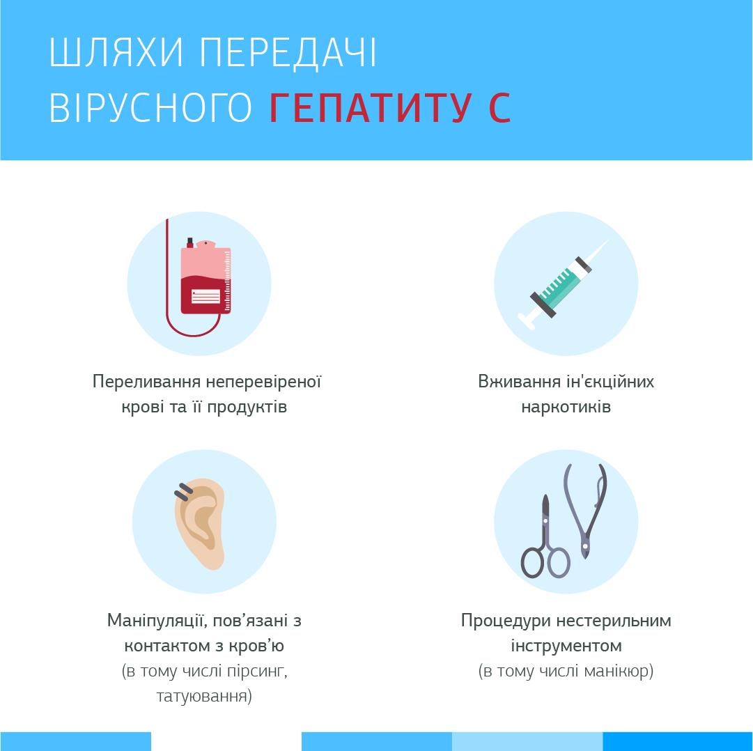 Можно ли заразиться гепатитом разных форм через слюну?