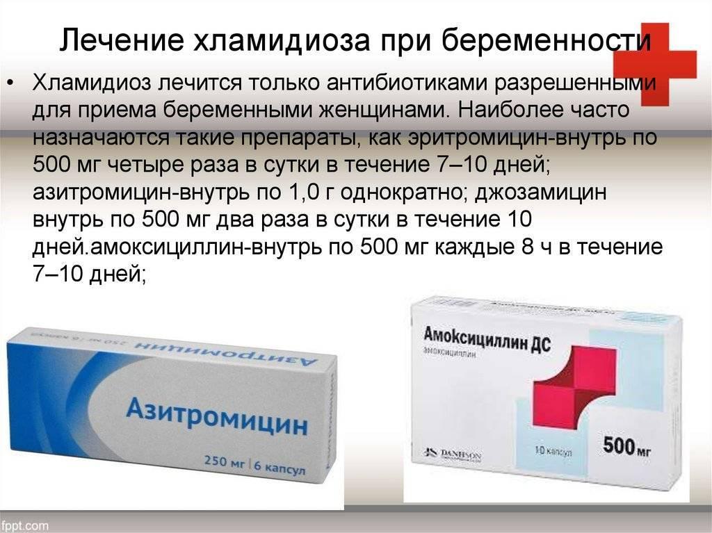 Схема лечения хронического хламидиоза