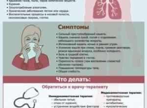 Затяжной кашель при трахеите лечение