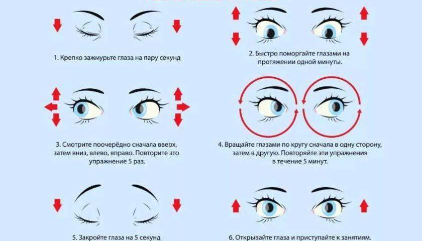 Гимнастика для глаз при глаукоме видео