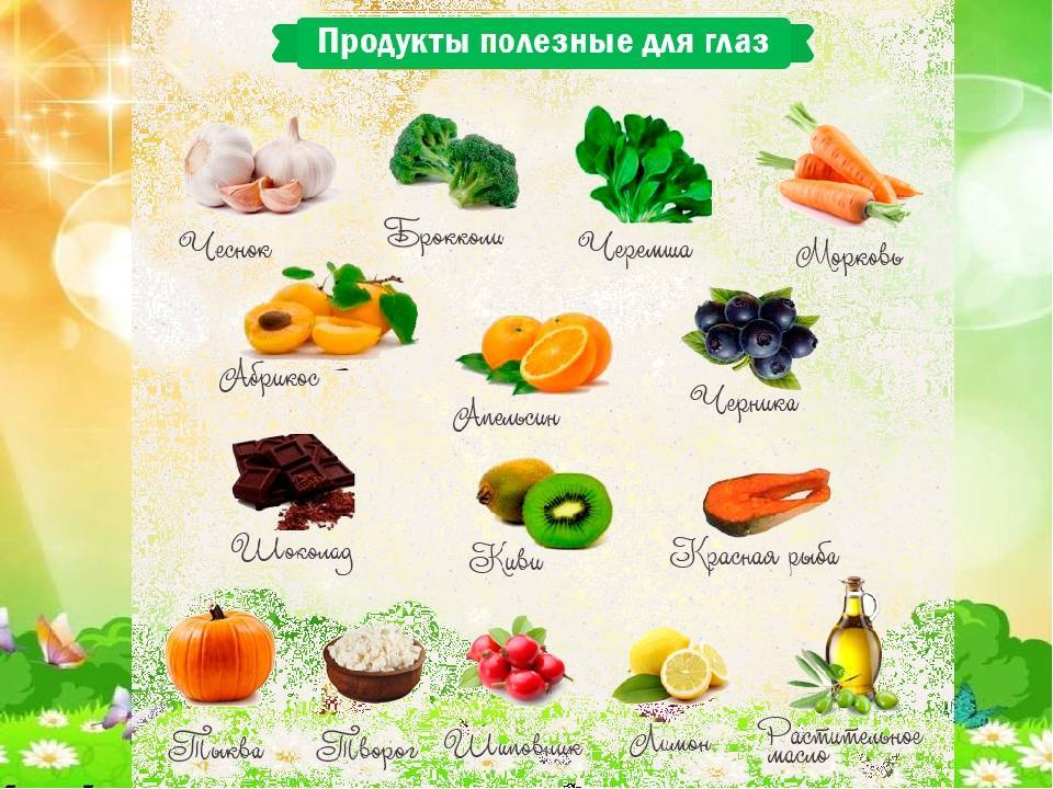 какие фрукты и овощи полезны для зрения