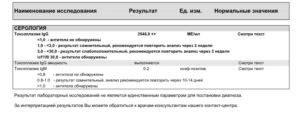 иммунохемилюминесцентный анализ на токсоплазмоз