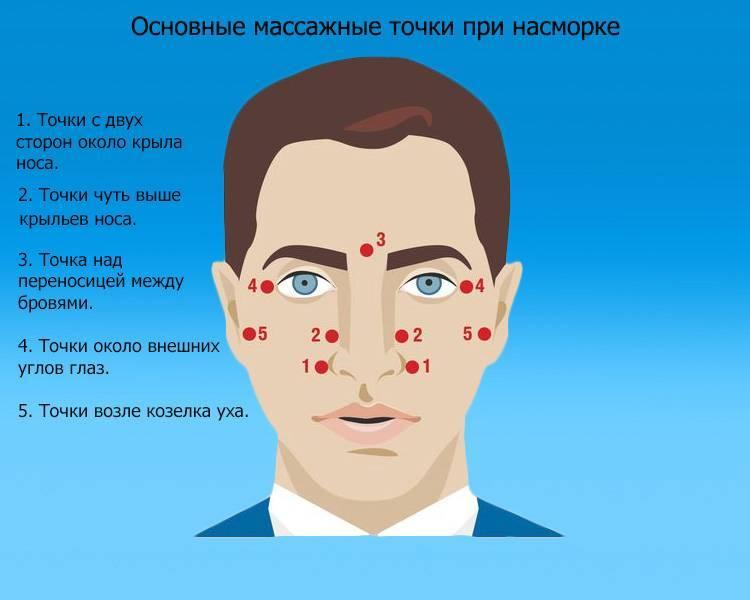 Как вылечить насморк быстро: 6 средств от заложенности носа. чем лечить насморк и заложенность носа при беременности?
