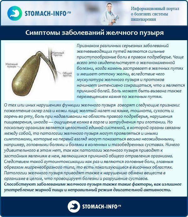 Основные болевые симптомы желчного пузыря у человека