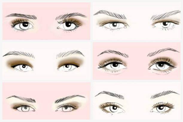 Формы глаз (102 фото): виды и типы, как определить разрез глаза у человека, как подобрать стрелки для разных вариантов